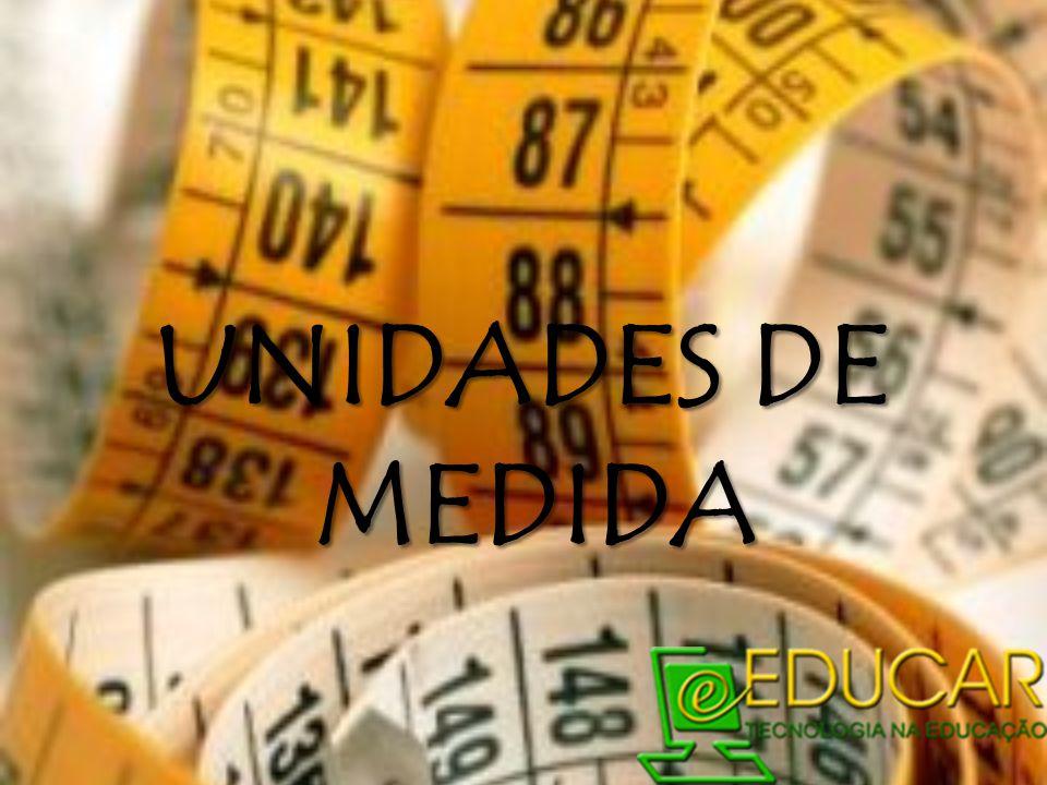 UNIDADES DE MEDIDA MEDIDA