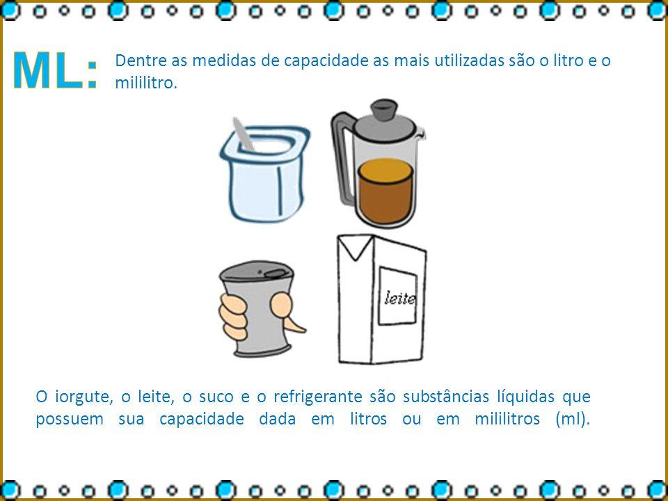 Dentre as medidas de capacidade as mais utilizadas são o litro e o mililitro. O iorgute, o leite, o suco e o refrigerante são substâncias líquidas que