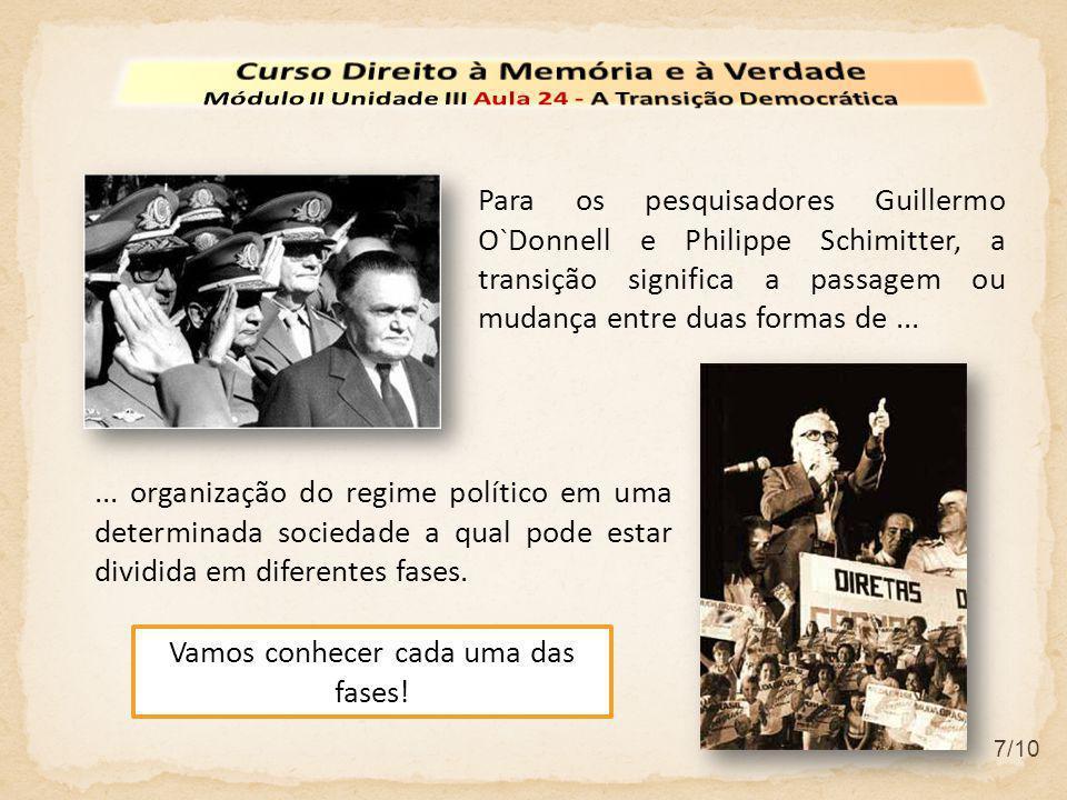 8/10 No Brasil teve início cronologicamente em 1974 com as eleições desse ano e terminou ao final do governo do Presidente Geisel, com a revogação do Ato Institucional Nº 5.