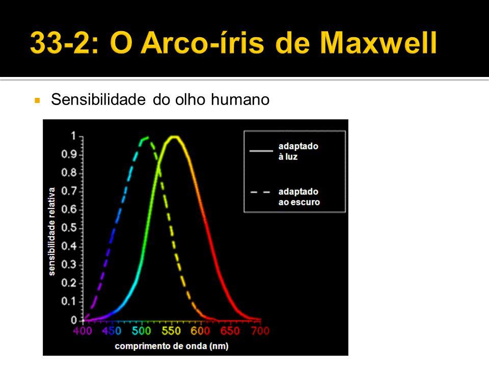 MaterialÍndice de Refração * ar1,0003 diamante2,419 sílica fundida1,458 quartzo1,418 flint leve1,655 Índice de refração: *para 589,29 nm Dispersão cromática: dependência de n com Geralmente: n ( )