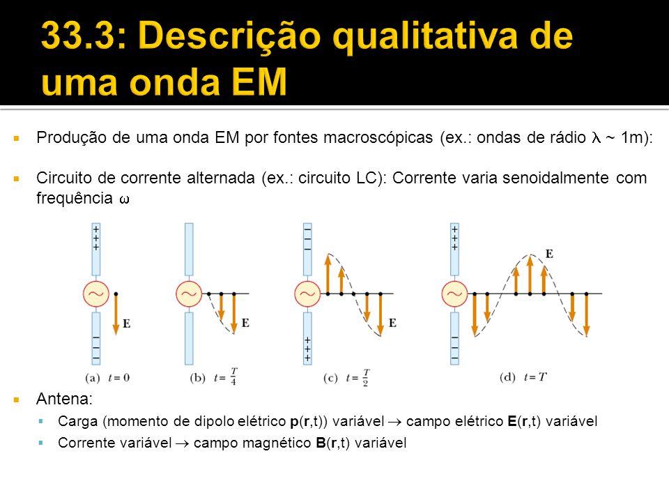 P  Onda eletromagnética que se propaga com velocidade c  Em um ponto distante P: onda plana.