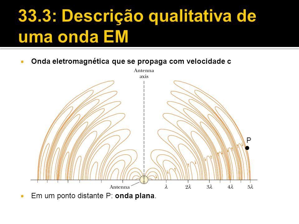  Variação espacial dos campos E e B:  Variação temporal dos campos E e B: Applet