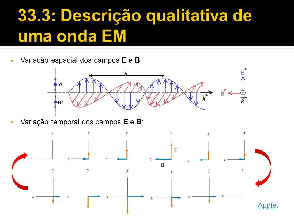  Propriedades dos campos E e B:  E e B perpendiculares à direção de propagação (transversal)  E e B perpendiculares entre si  E  B sentido da propagação  E e B variam senoidalmente, mesma freq.