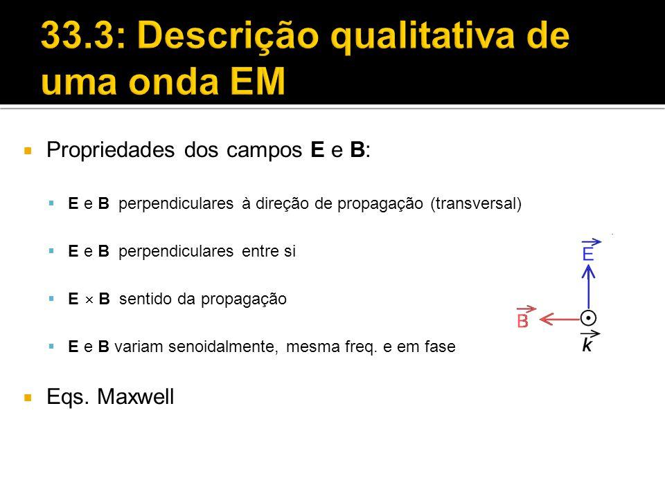  Campos:  Campos se criam mutualmente:  Lei de Faraday:  Lei de Ampère-Maxwell: amplitudesvelocidade = c