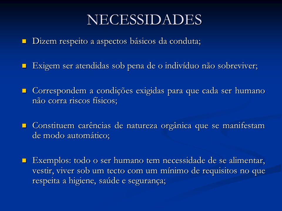 A separação entre necessidades e desejos é importante...