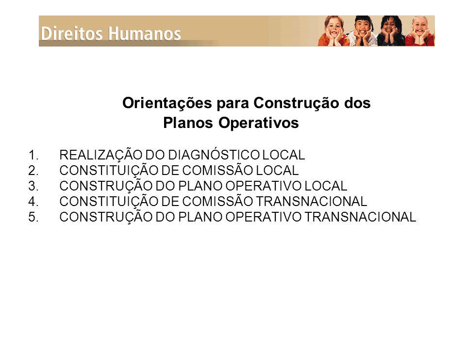 Orientações para Construção dos Planos Operativos 1.REALIZAÇÃO DO DIAGNÓSTICO LOCAL 2.CONSTITUIÇÃO DE COMISSÃO LOCAL 3.CONSTRUÇÃO DO PLANO OPERATIVO LOCAL 4.CONSTITUIÇÃO DE COMISSÃO TRANSNACIONAL 5.CONSTRUÇÃO DO PLANO OPERATIVO TRANSNACIONAL