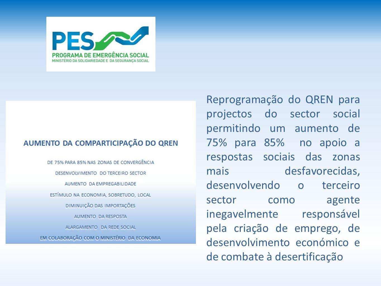 Reprogramação do QREN para projectos do sector social permitindo um aumento de 75% para 85% no apoio a respostas sociais das zonas mais desfavorecidas