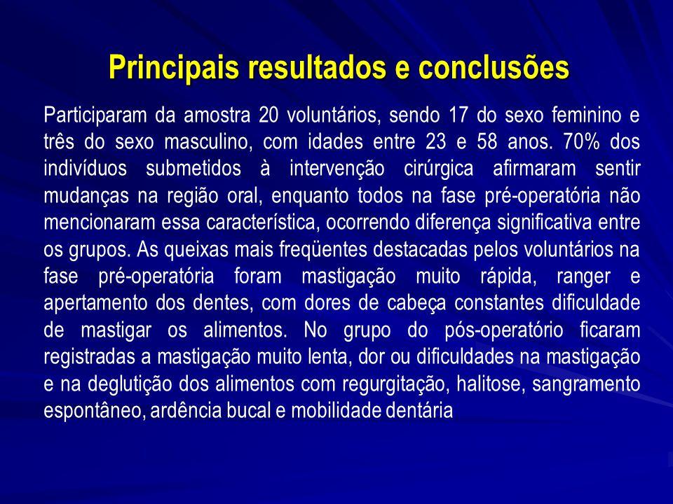 Principais resultados e conclusões Participaram da amostra 20 voluntários, sendo 17 do sexo feminino e três do sexo masculino, com idades entre 23 e 5