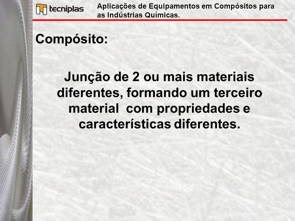 Compósito: Junção de 2 ou mais materiais diferentes, formando um terceiro material com propriedades e características diferentes. Aplicações de Equipa
