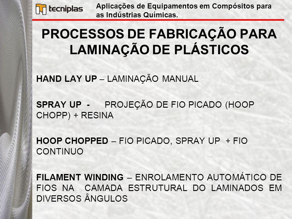 PROCESSOS DE FABRICAÇÃO PARA LAMINAÇÃO DE PLÁSTICOS HAND LAY UP – LAMINAÇÃO MANUAL SPRAY UP - PROJEÇÃO DE FIO PICADO (HOOP CHOPP) + RESINA HOOP CHOPPE