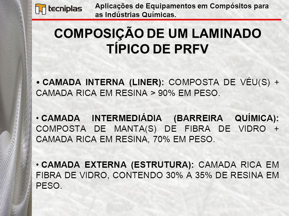 COMPOSIÇÃO DE UM LAMINADO TÍPICO DE PRFV CAMADA INTERNA (LINER): COMPOSTA DE VÉU(S) + CAMADA RICA EM RESINA > 90% EM PESO. CAMADA INTERMEDIÁDIA (BARRE