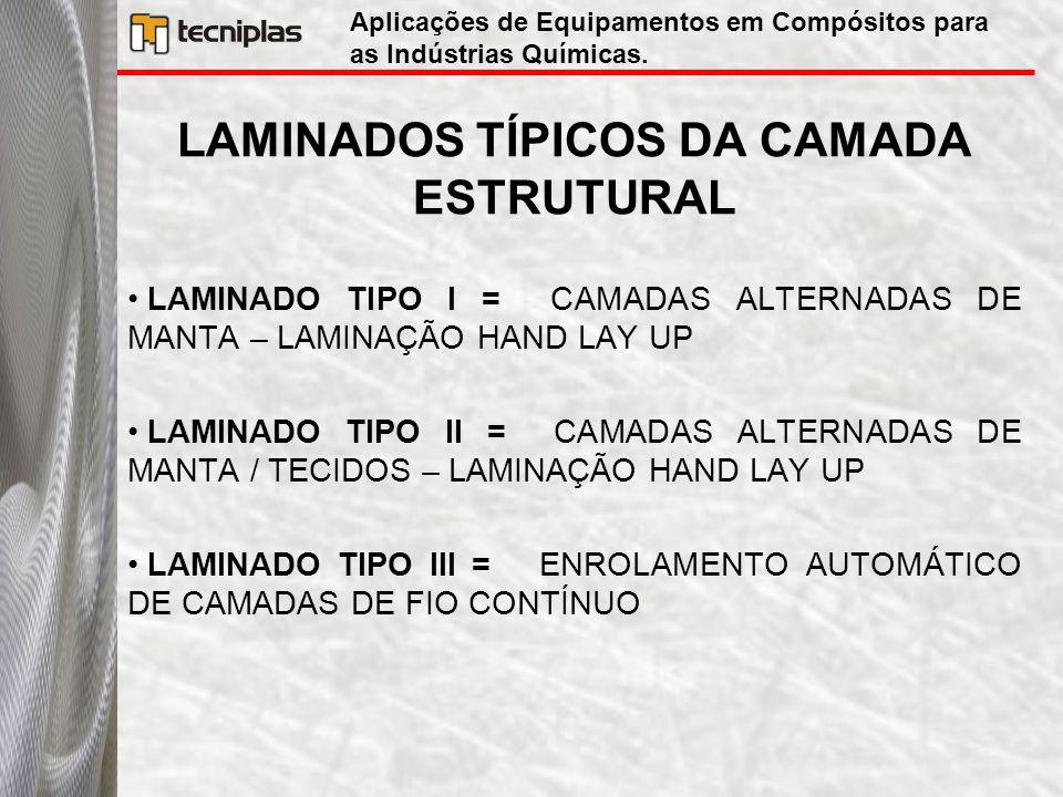 LAMINADOS TÍPICOS DA CAMADA ESTRUTURAL LAMINADO TIPO I = CAMADAS ALTERNADAS DE MANTA – LAMINAÇÃO HAND LAY UP LAMINADO TIPO II = CAMADAS ALTERNADAS DE