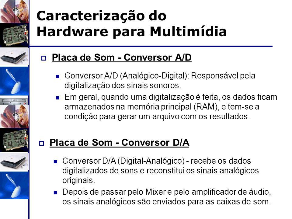 Caracterização do Hardware para Multimídia  Placa de Som - Conversor A/D Conversor A/D (Analógico-Digital): Responsável pela digitalização dos sinais