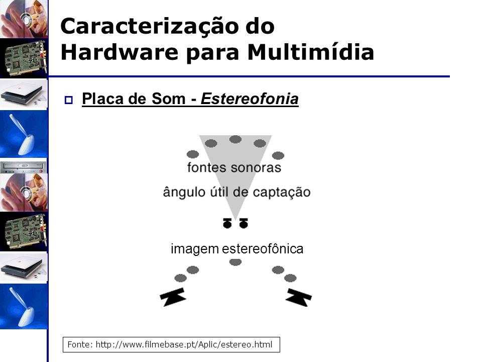 Caracterização do Hardware para Multimídia  Placa de Som - Estereofonia Fonte: http://www.filmebase.pt/Aplic/estereo.html imagem estereofônica