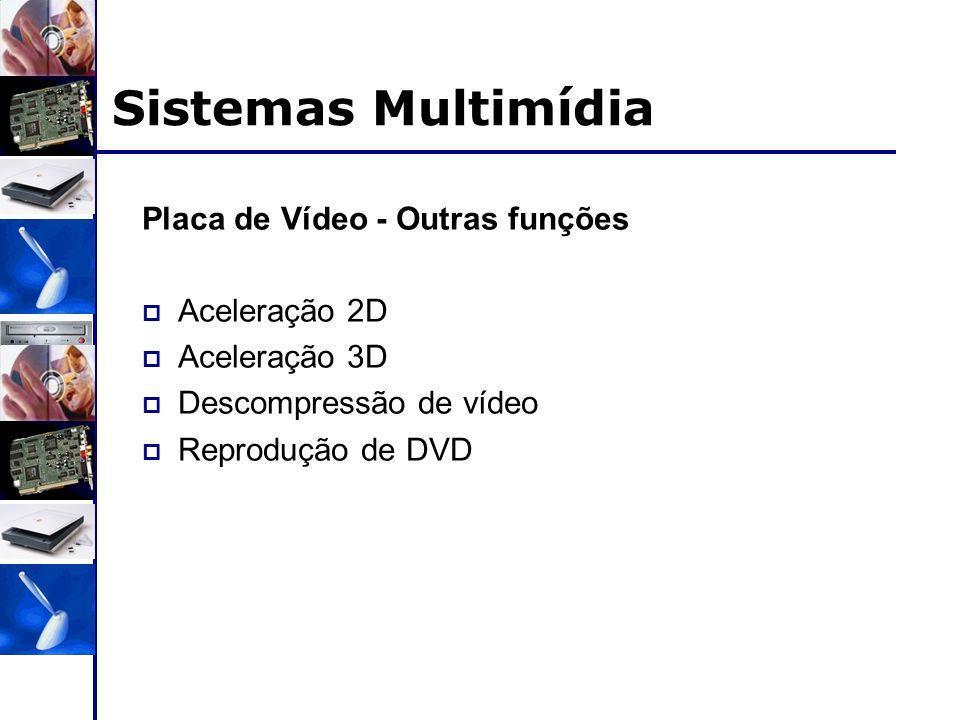 Sistemas Multimídia Placa de Vídeo - Outras funções  Aceleração 2D  Aceleração 3D  Descompressão de vídeo  Reprodução de DVD