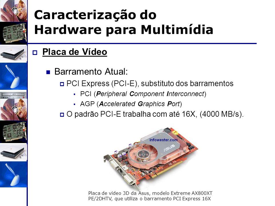 Placa de vídeo 3D da Asus, modelo Extreme AX800XT PE/2DHTV, que utiliza o barramento PCI Express 16X Caracterização do Hardware para Multimídia  Plac