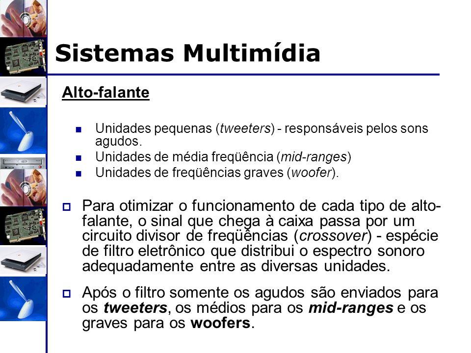 Alto-falante Unidades pequenas (tweeters) - responsáveis pelos sons agudos. Unidades de média freqüência (mid-ranges) Unidades de freqüências graves (