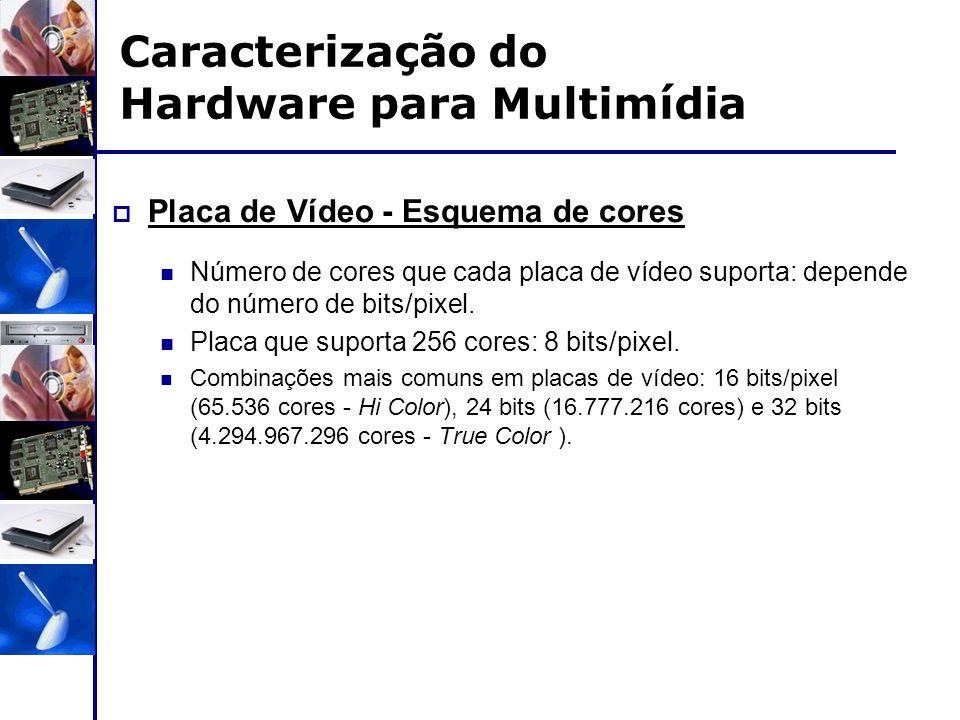 Caracterização do Hardware para Multimídia  Placa de Vídeo - Esquema de cores Número de cores que cada placa de vídeo suporta: depende do número de b