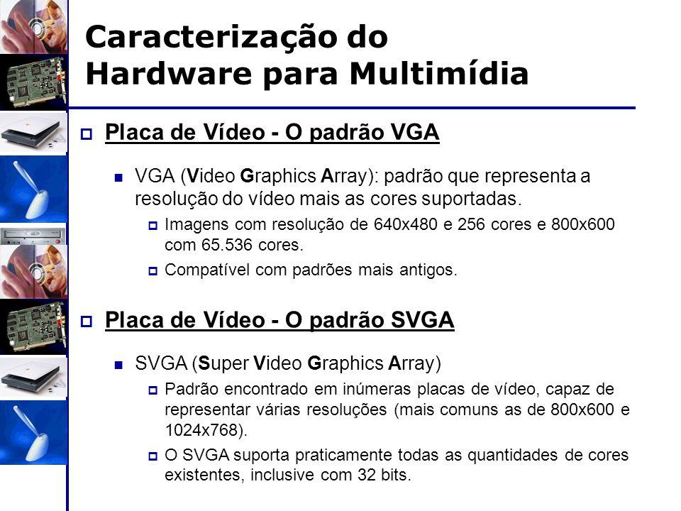 Caracterização do Hardware para Multimídia  Placa de Vídeo - O padrão VGA VGA (Video Graphics Array): padrão que representa a resolução do vídeo mais