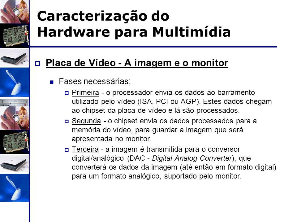 Caracterização do Hardware para Multimídia  Placa de Vídeo - A imagem e o monitor Fases necessárias:  Primeira - o processador envia os dados ao bar