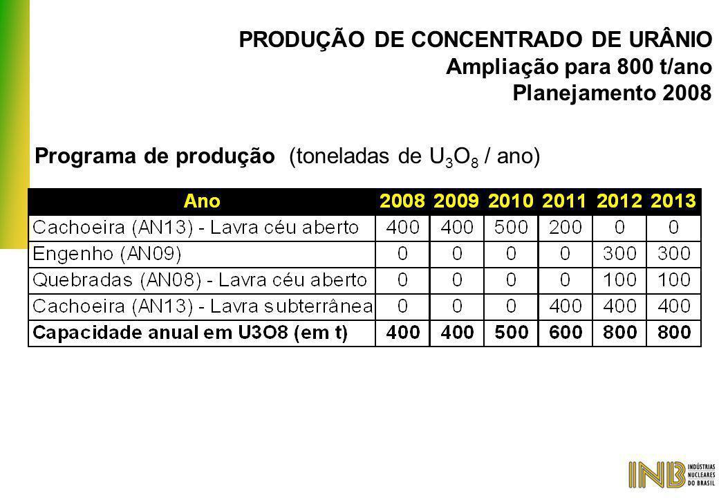 PRODUÇÃO DE CONCENTRADO DE URÂNIO Ampliação para 800 t/ano Planejamento 2008 Programa de produção (toneladas de U 3 O 8 / ano)