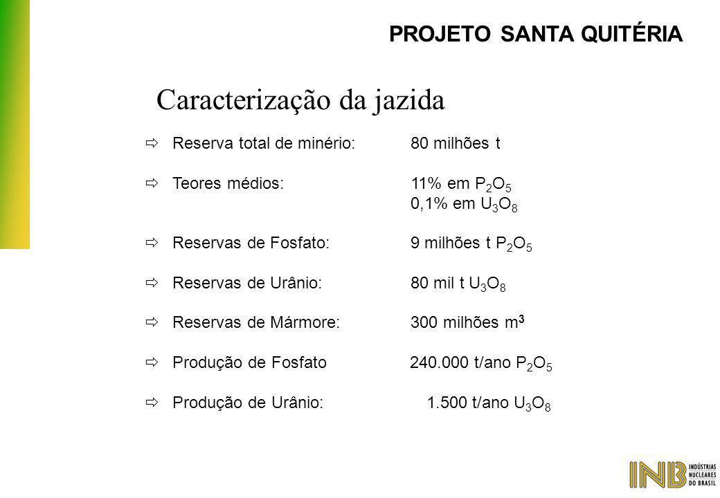  Reserva total de minério:80 milhões t  Teores médios:11% em P 2 O 5 0,1% em U 3 O 8  Reservas de Fosfato:9 milhões t P 2 O 5  Reservas de Urânio: