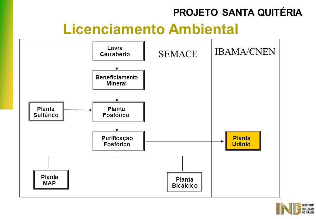 Lavra Céu aberto Beneficiamento Mineral Planta Fosfórico Purificação Fosfórico Planta Sulfúrico Planta Urânio Licenciamento Ambiental Planta MAP Plant