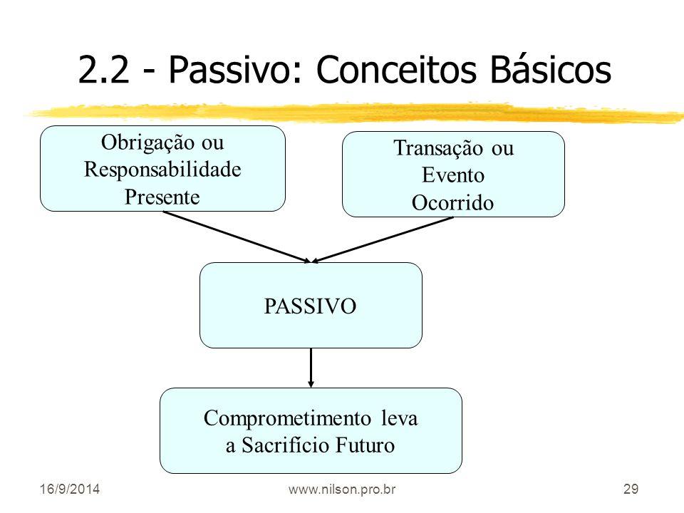 29 2.2 - Passivo: Conceitos Básicos PASSIVO Transação ou Evento Ocorrido Obrigação ou Responsabilidade Presente Comprometimento leva a Sacrifício Futu