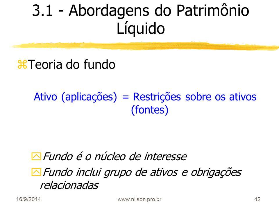 42 3.1 - Abordagens do Patrimônio Líquido zTeoria do fundo Ativo (aplicações) = Restrições sobre os ativos (fontes) yFundo é o núcleo de interesse yFu
