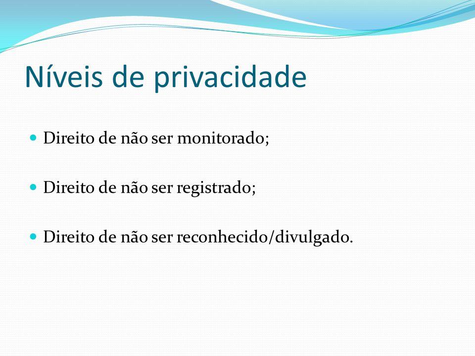 Níveis de privacidade Direito de não ser monitorado; Direito de não ser registrado; Direito de não ser reconhecido/divulgado.