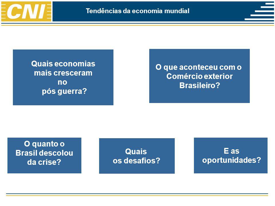 Tendências da economia mundial Quais economias mais cresceram no pós guerra.