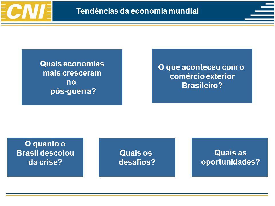 Tendências da economia mundial Quais economias mais cresceram no pós-guerra.
