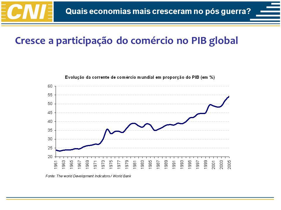 Assimetrias na implementação da PDP Cresce a participação do comércio no PIB global Quais economias mais cresceram no pós guerra?