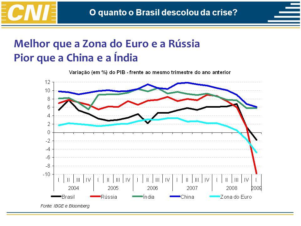 Os canais da crise Crise de créditoAlteração na taxa cambial