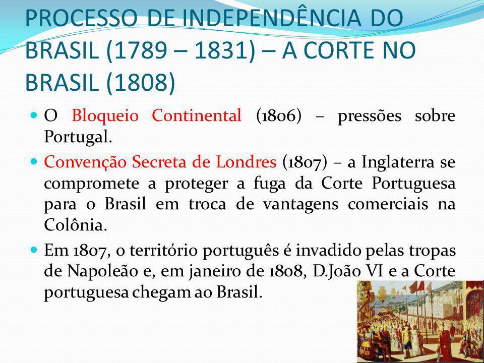 PROCESSO DE INDEPENDÊNCIA DO BRASIL (1789 – 1831) – A CORTE NO BRASIL (1808) O Bloqueio Continental (1806) – pressões sobre Portugal. Convenção Secret