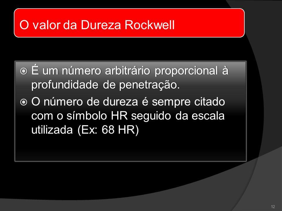 O valor da Dureza Rockwell  É um número arbitrário proporcional à profundidade de penetração.  O número de dureza é sempre citado com o símbolo HR s