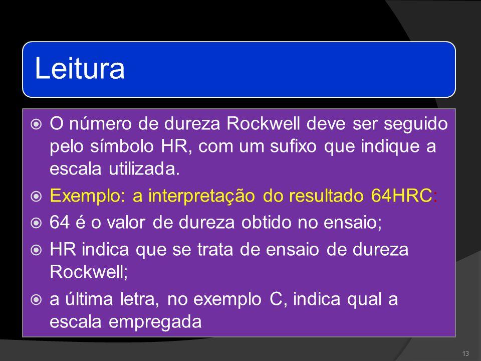 Leitura  O número de dureza Rockwell deve ser seguido pelo símbolo HR, com um sufixo que indique a escala utilizada.  Exemplo: a interpretação do re