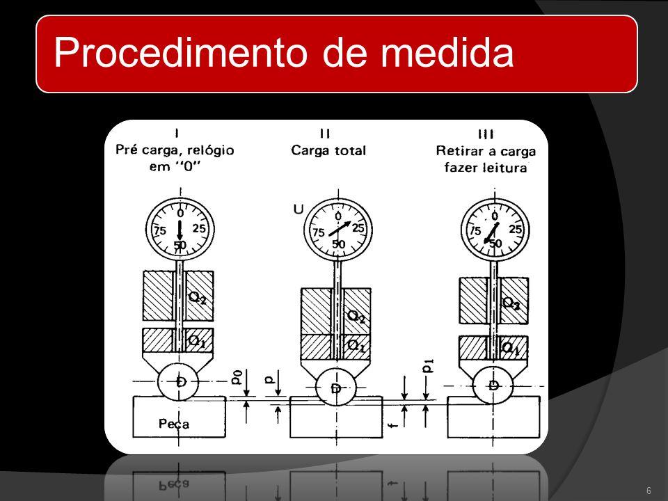 Procedimento de medida 6