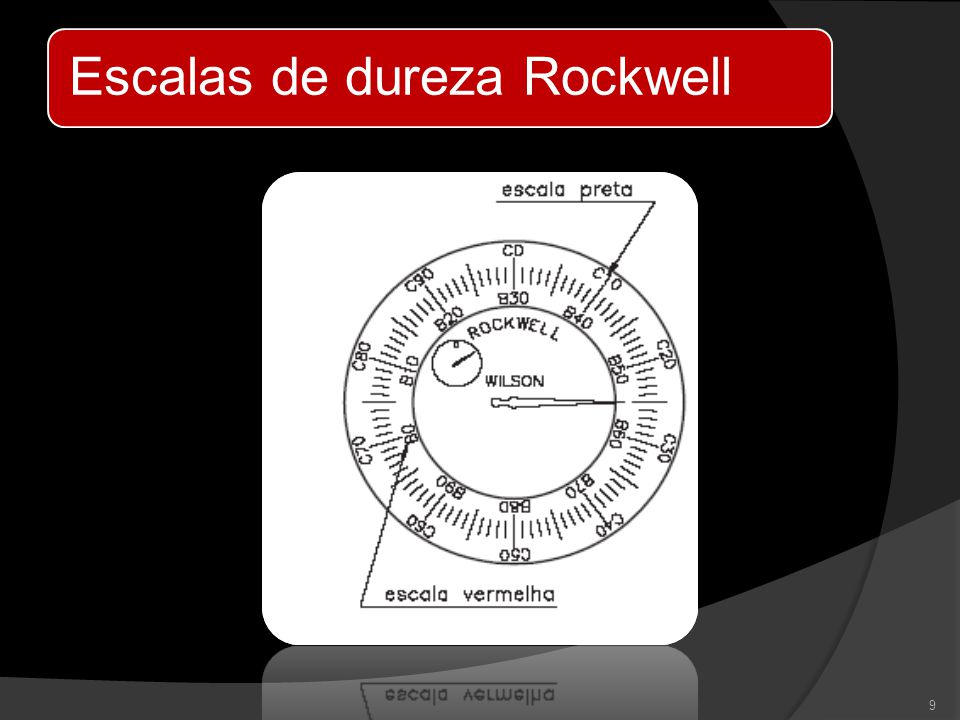 EQUIPAMENTO PARA ENSAIO DE DUREZA ROCKWELL A máquina padrão mede a dureza Rockwell normal e é indicada para avaliação de dureza em geral.