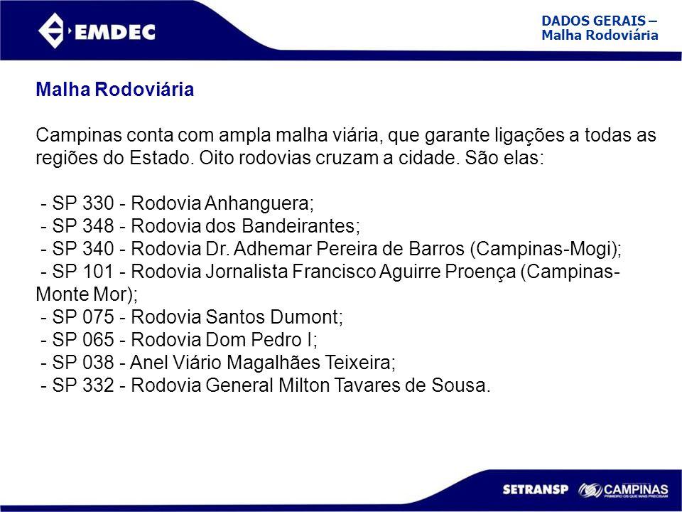 Malha Rodoviária Campinas conta com ampla malha viária, que garante ligações a todas as regiões do Estado. Oito rodovias cruzam a cidade. São elas: -