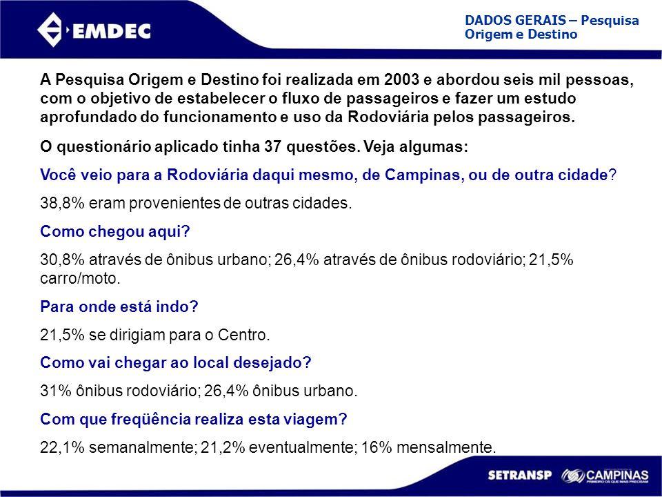 DADOS GERAIS – Pesquisa Origem e Destino A Pesquisa Origem e Destino foi realizada em 2003 e abordou seis mil pessoas, com o objetivo de estabelecer o