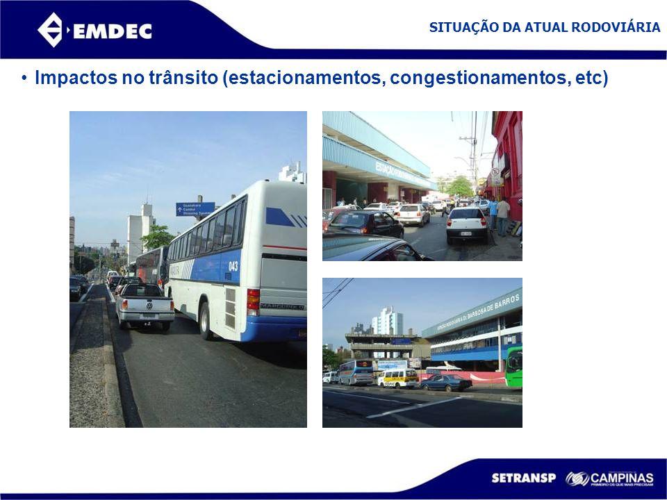 SITUAÇÃO DA ATUAL RODOVIÁRIA Impactos no trânsito (estacionamentos, congestionamentos, etc)