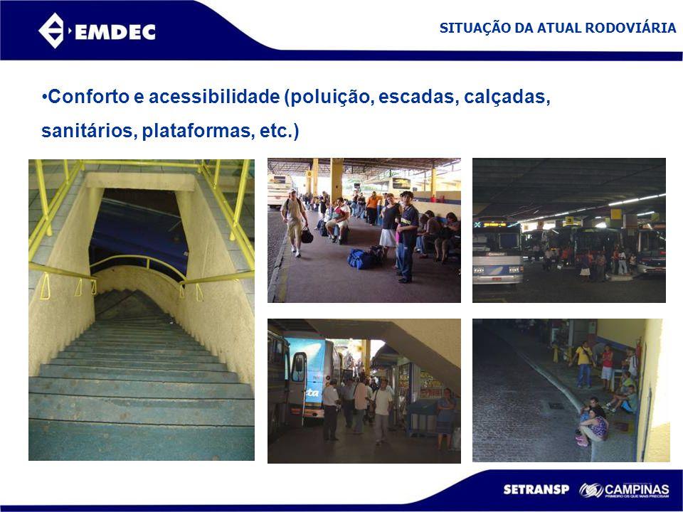 Conforto e acessibilidade (poluição, escadas, calçadas, sanitários, plataformas, etc.) SITUAÇÃO DA ATUAL RODOVIÁRIA