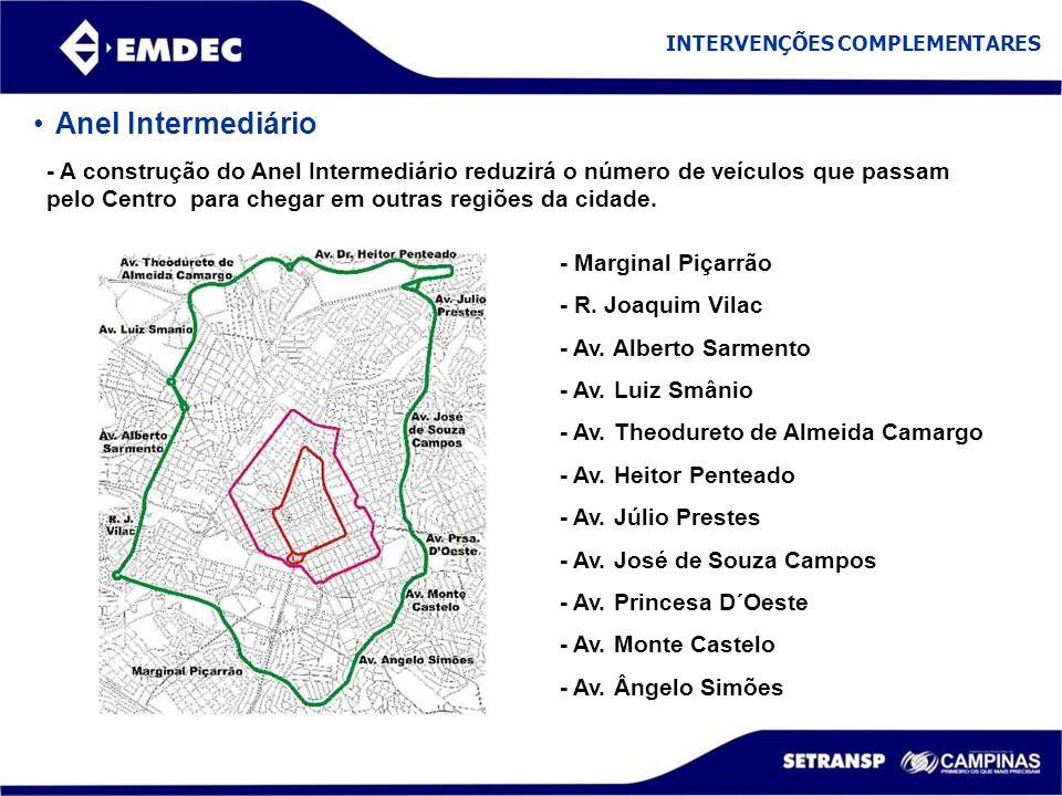 INTERVENÇÕES COMPLEMENTARES Anel Intermediário - Marginal Piçarrão - R. Joaquim Vilac - Av. Alberto Sarmento - Av. Luiz Smânio - Av. Theodureto de Alm