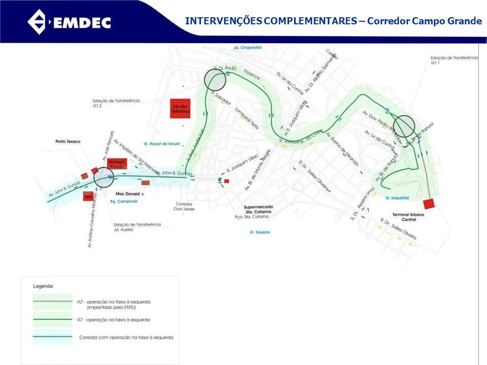 INTERVENÇÕES COMPLEMENTARES – Corredor Campo Grande