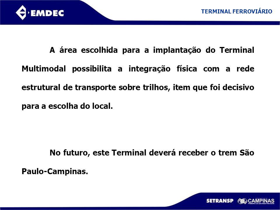 TERMINAL FERROVIÁRIO A área escolhida para a implantação do Terminal Multimodal possibilita a integração física com a rede estrutural de transporte so