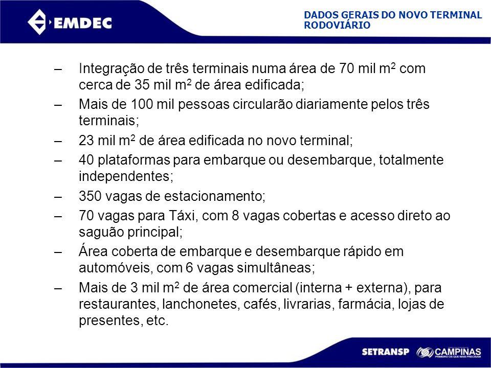 DADOS GERAIS DO NOVO TERMINAL RODOVIÁRIO –Integração de três terminais numa área de 70 mil m 2 com cerca de 35 mil m 2 de área edificada; –Mais de 100