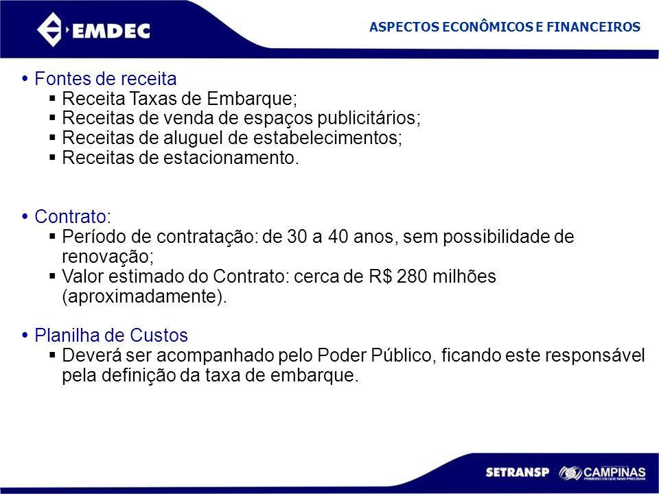 ASPECTOS ECONÔMICOS E FINANCEIROS  Fontes de receita  Receita Taxas de Embarque;  Receitas de venda de espaços publicitários;  Receitas de aluguel
