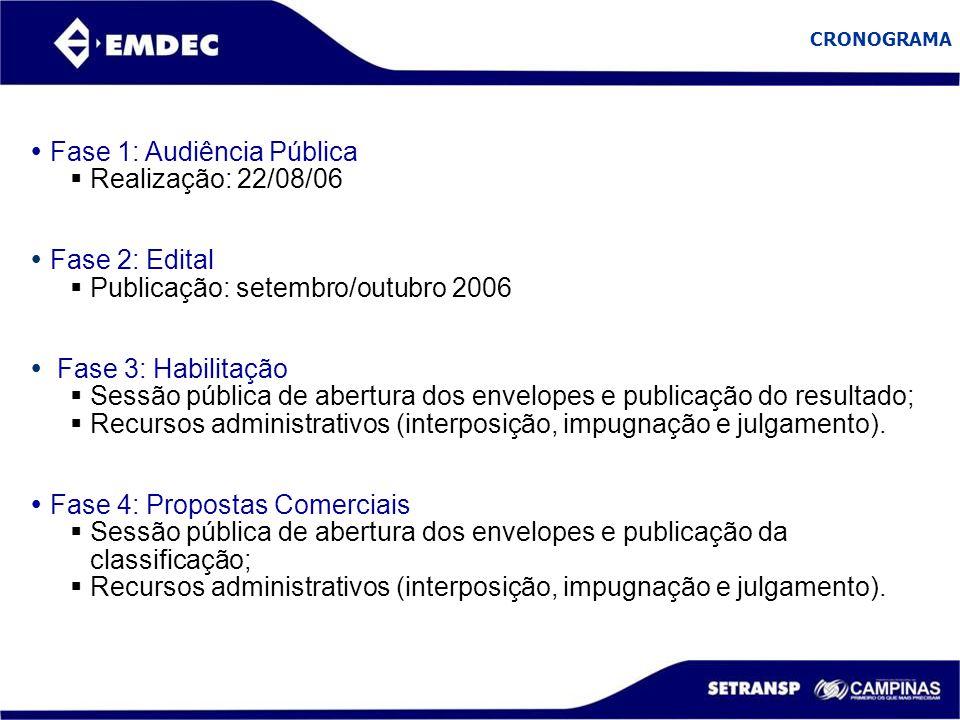  Fase 1: Audiência Pública  Realização: 22/08/06  Fase 2: Edital  Publicação: setembro/outubro 2006  Fase 3: Habilitação  Sessão pública de aber