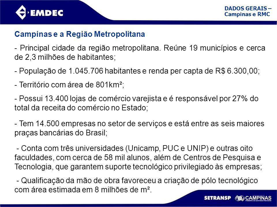DADOS GERAIS – Campinas e RMC Campinas e a Região Metropolitana - Principal cidade da região metropolitana. Reúne 19 municípios e cerca de 2,3 milhões